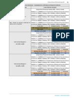 FunMetEnsCieNat-Cronograma