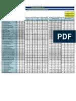 Programa Ejecutado Obras de Conservación Rutinarias 2 Semestre 2018.pdf