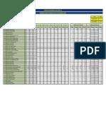 Programa Ejecutado Obras de Conservación Periodicas 2 Semestre 2018.pdf