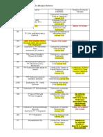 Cronograma Tps Qb 2019 1c Quimicos Modificado