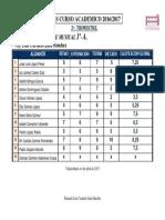 L M 1º A_2ª Evaluacion.pdf