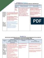 PLANTILLAS DIAGNÓSTICO_PEI_Compartir.docx