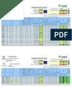 veículos_leves_2018.pdf