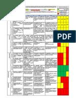 PEMM - cuestionario (A3)-1.docx