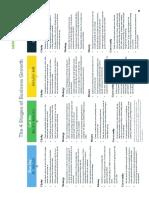 4-Stages-BizDev.pdf