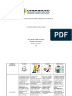 CUADRO COMPARATIVO EXAMENES MEDICOS OCUPACIONALES.docx