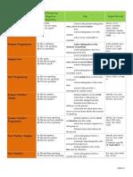 Table of English tenses.pdf