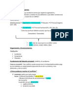 derecho procesal organico.docx