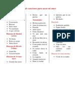 CANCIONES MUJERES.docx