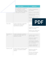 Ideias Para Projetos