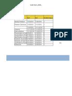 gantt chart template info ia