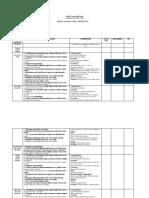 Planificare.cls.7.L2.docx