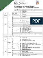 Cartel de Contenidos de Matemáticas