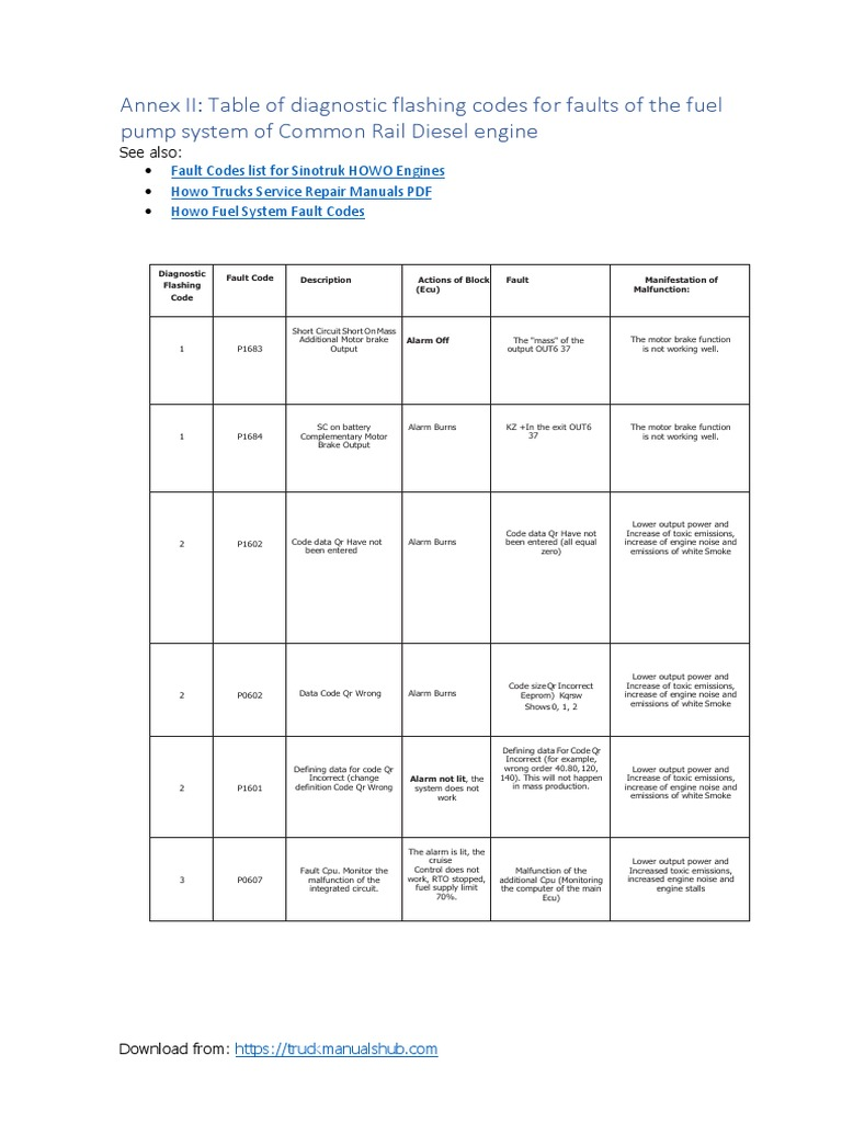 Howo trucks Fault Codes list - Table of diagnostic flashing
