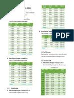 Analisa Data Dan Perhitungan