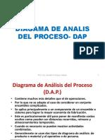 Cap 2b Dap y Otros Diagramas
