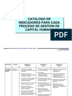 05- Catalogo de Indicadores Para Cada Proceso de Gestion de CH