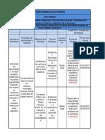Cronograma Actividad de Aprendizaje 1 Fase Análisis