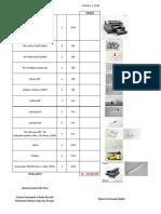 Pricelist Printer DTG A3