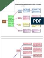 Principales Distribuciones Probabilísticas en Inferencia Estadística en la Psicología de la Salud..docx