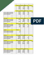 Tema 7 Anexo Ecuaciones de Dimensionamiento Estandar ISA IEC