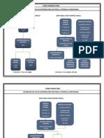 DIAGRAMA DE CONSUMO DE POTENCIA WHCP.pdf