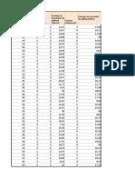 Copia de Pruebas no paramétricas 1.xlsx