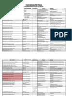 LISTADO_BASICO_MEDICAMENTOS_Y_RECOMENDACIONES_PARA_EL_USO_SEGURO.pdf