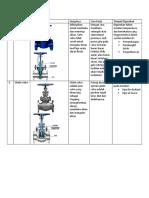 JENIS valve.docx