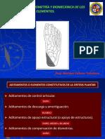 Tema 16. Medidas Antropométricas y Función Biomecánica de Los Elementos