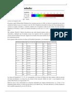 1451866535_apuntes.pdf