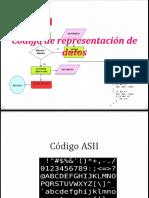 Código de representación de datos