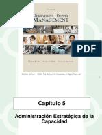 4.1 Administracion Estrategica de La Capacidad