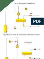 Sistemas de Control de Destilación