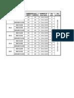 Schedule of Columns