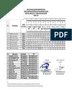 Jadwal Menguji Asesmen Kompetensi Skema KKNI Level II TAJ Tahun 2019