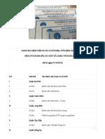 Danh Sách Bệnh Viện Và Các Cơ Sở Khám, Chữa Bệnh Tại Hà Nội Ngừng Nhận Đăng Ký KCB Ban Đầu Kể Từ Ngày 01-10-2018(1)