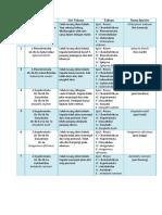 tabel taksonomi