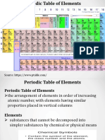 Periodic Table Elements Handout