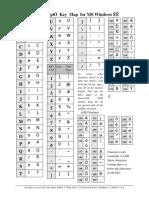 Anmol Keymap.doc