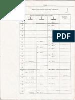 TABLA DE EQUIVALENCIA DE BULBOS.pdf