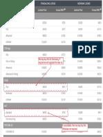 etabs price.pdf