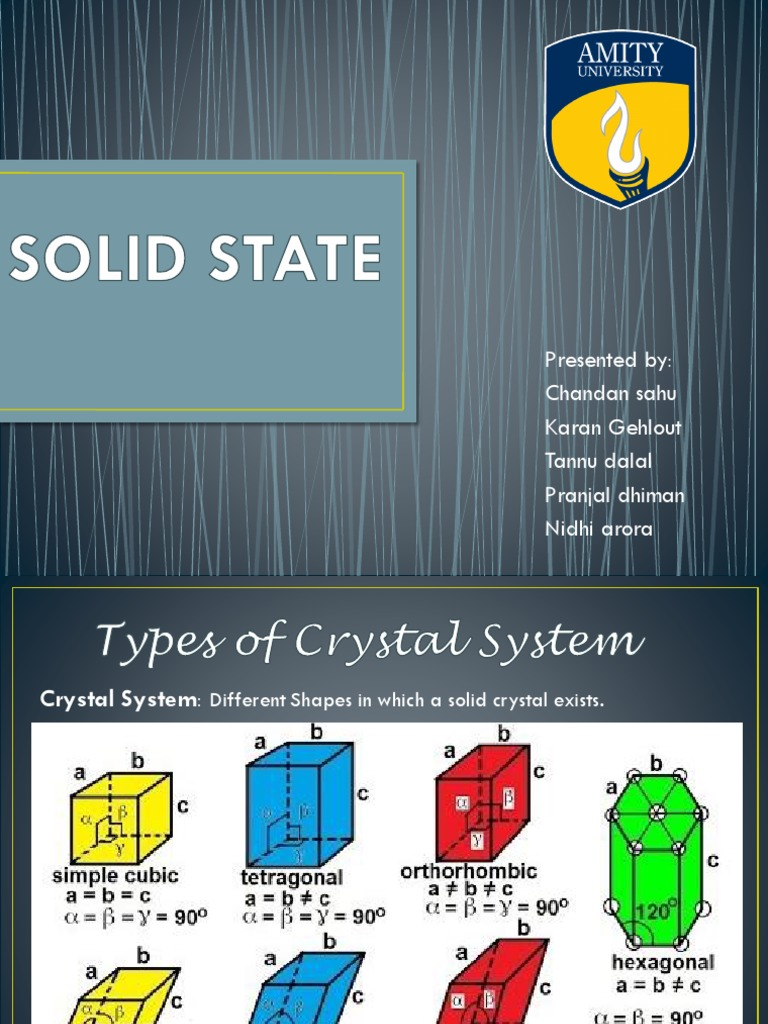 Solid State Ion Crystal Structure