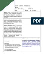 codigo municipal reformado mayo 2010.docx