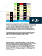 MARZO19 1SEC CCSS reacionismo.docx