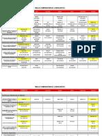 Tabla Comparativa de Productos.xls