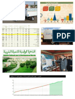 التنمية البشرية المغرب صور.docx