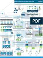 VCF 3.0 Private Cloud Poster