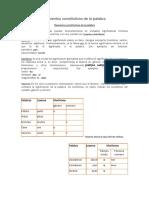 Elementos constitutivos de la palabra.docx