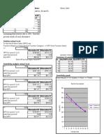 327PVsensitivity-Excel.xls